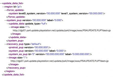 PS4_update_data_list