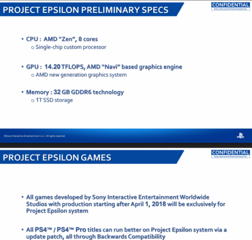 ps5-slides-internal-sony-1