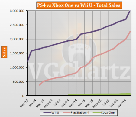 december-2015-sales-8-2
