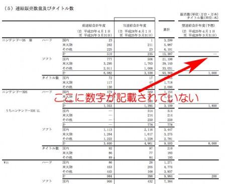nintendo_financial_results