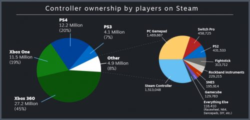 steam_controller_ownership