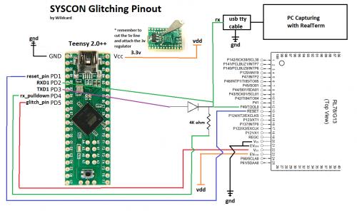 syscon_glitcher_teensy2.0++_pinout